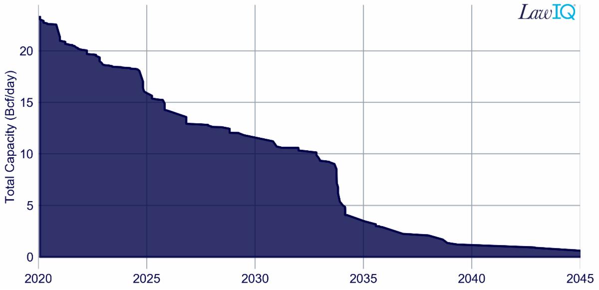 20200110_Total Capacity