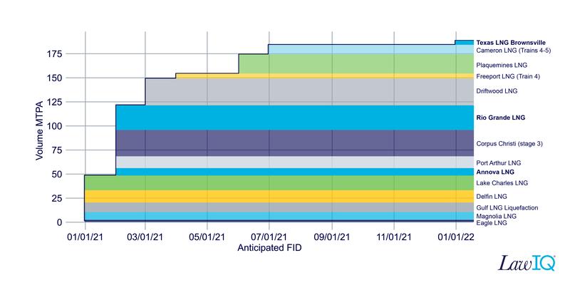 Chart_kfNYnky.width-800